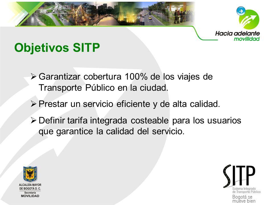 Objetivos SITP Garantizar cobertura 100% de los viajes de Transporte Público en la ciudad. Prestar un servicio eficiente y de alta calidad. Definir ta