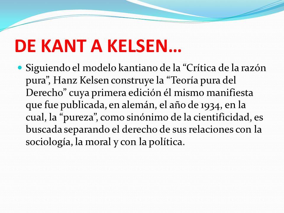 DE KANT A KELSEN… Siguiendo el modelo kantiano de la Crítica de la razón pura, Hanz Kelsen construye la Teoría pura del Derecho cuya primera edición é