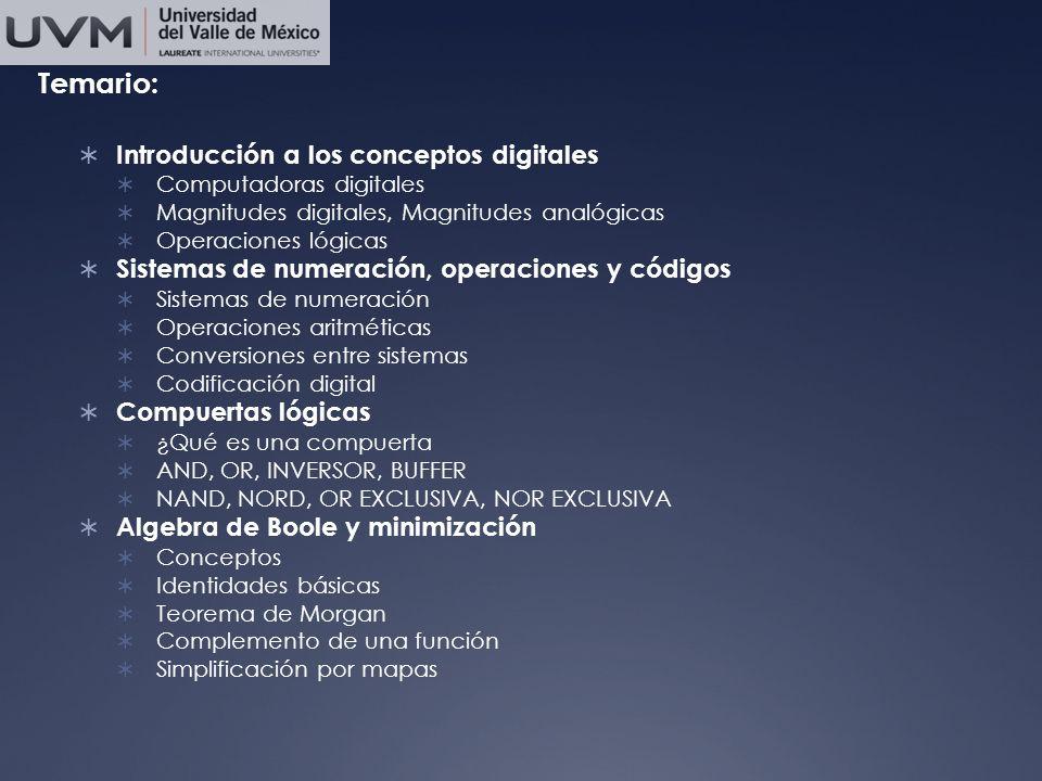 Temario: Introducción a los conceptos digitales Computadoras digitales Magnitudes digitales, Magnitudes analógicas Operaciones lógicas Sistemas de num