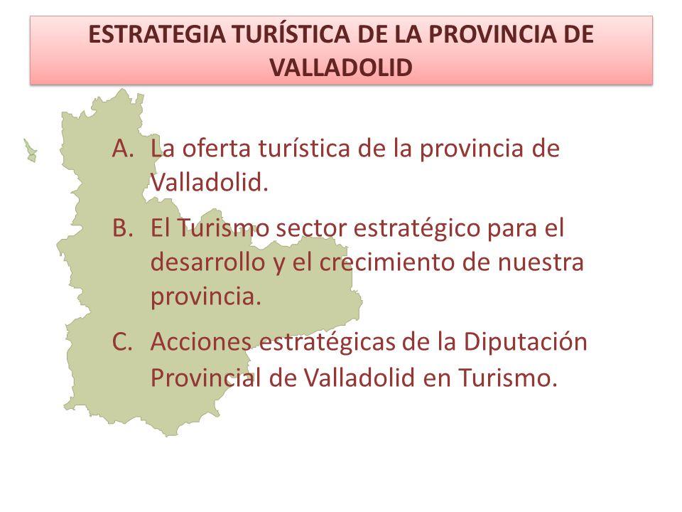 A.LA OFERTA TURÍSTICA DE LA PROVINCIA DE VALLADOLID EVOLUCIÓN OFERTA TURÍSTICA 2007-2011.