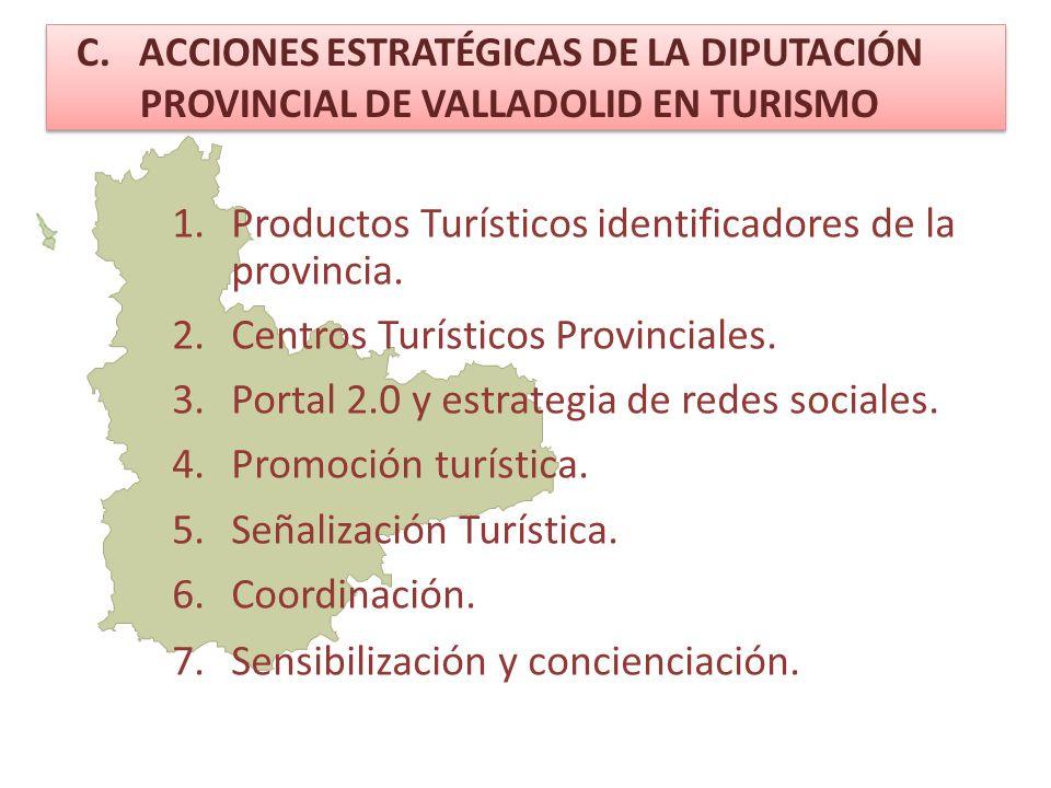 C. ACCIONES ESTRATÉGICAS DE LA DIPUTACIÓN PROVINCIAL DE VALLADOLID EN TURISMO 1.Productos Turísticos identificadores de la provincia. 2.Centros Turíst