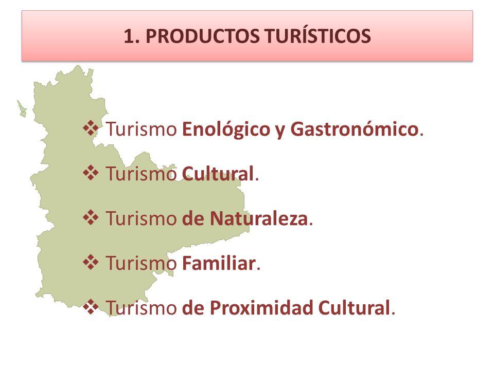 1. PRODUCTOS TURÍSTICOS Turismo Enológico y Gastronómico.