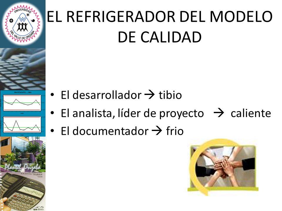 EL REFRIGERADOR DEL MODELO DE CALIDAD El desarrollador tibio El analista, líder de proyecto caliente El documentador frio