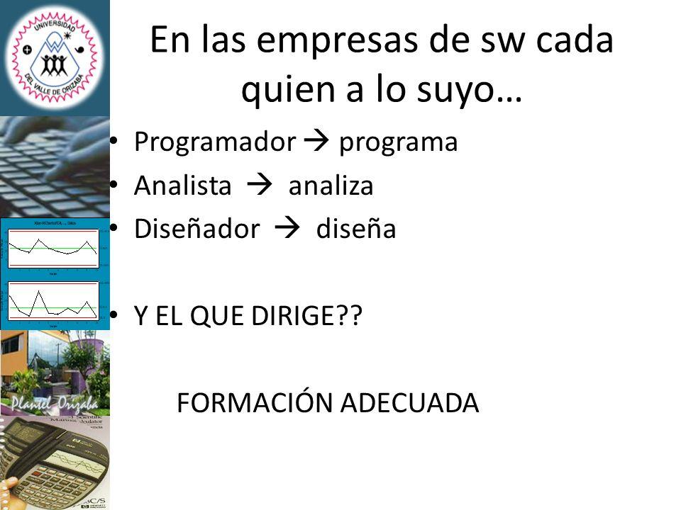 En las empresas de sw cada quien a lo suyo… Programador programa Analista analiza Diseñador diseña Y EL QUE DIRIGE?? FORMACIÓN ADECUADA