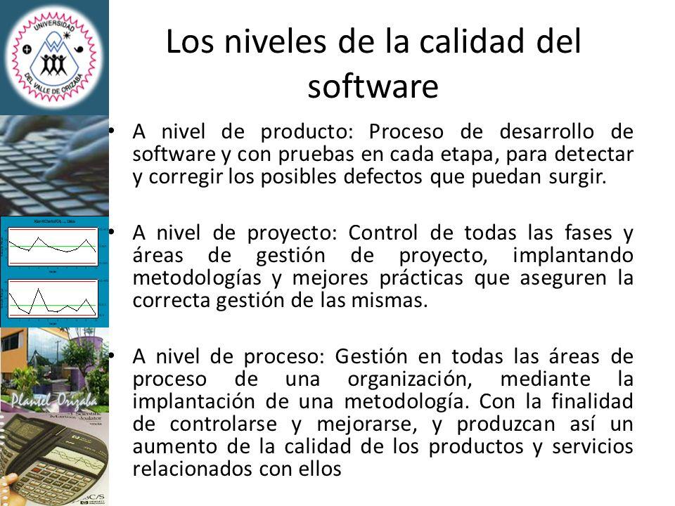 Los niveles de la calidad del software A nivel de producto: Proceso de desarrollo de software y con pruebas en cada etapa, para detectar y corregir lo