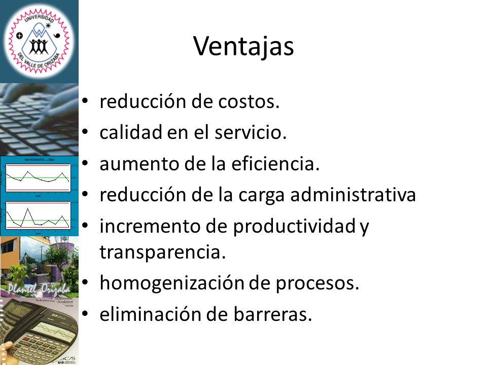 Ventajas reducción de costos. calidad en el servicio. aumento de la eficiencia. reducción de la carga administrativa incremento de productividad y tra