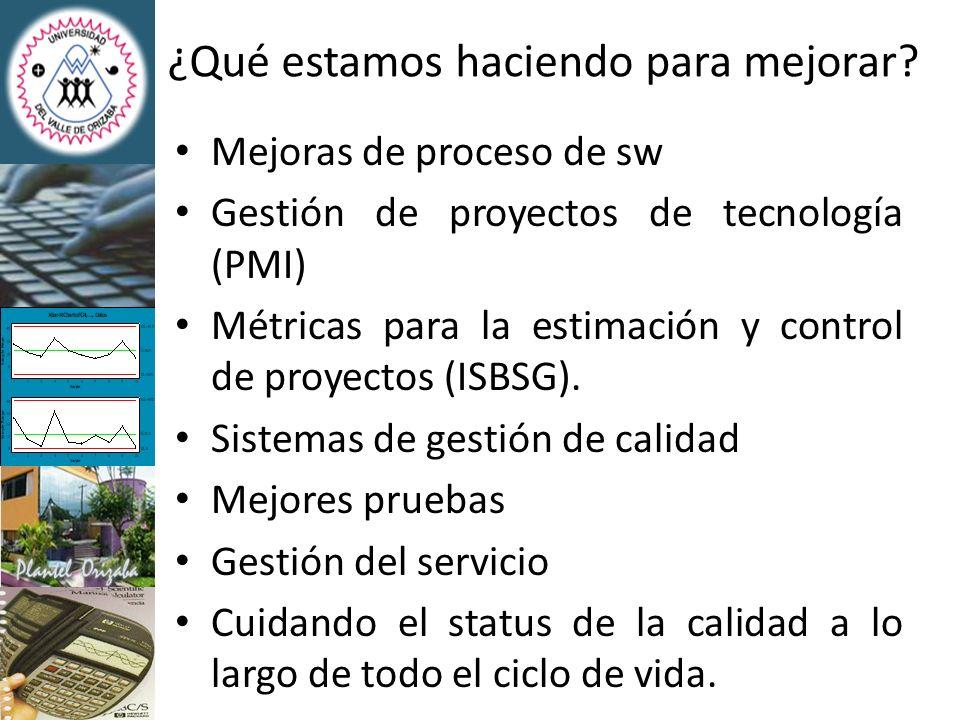 ¿Qué estamos haciendo para mejorar? Mejoras de proceso de sw Gestión de proyectos de tecnología (PMI) Métricas para la estimación y control de proyect