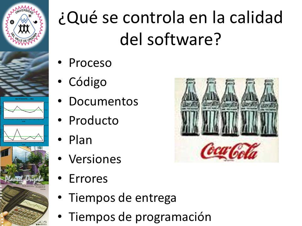 ¿Qué se controla en la calidad del software? Proceso Código Documentos Producto Plan Versiones Errores Tiempos de entrega Tiempos de programación