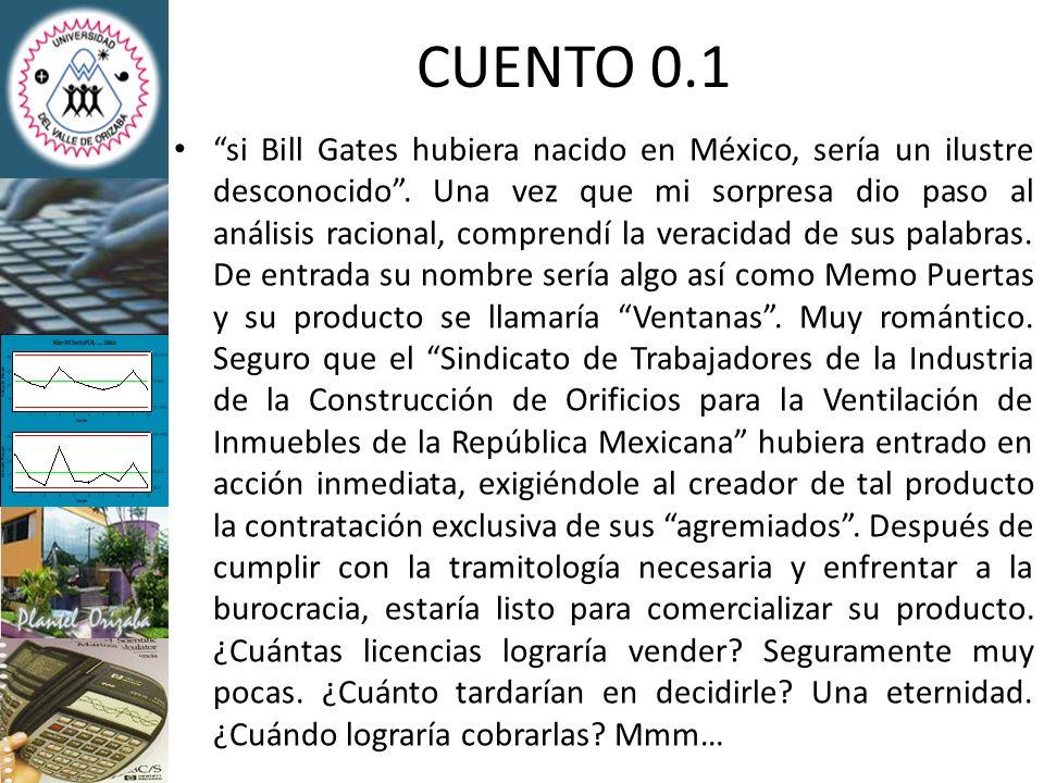 CUENTO 0.1 si Bill Gates hubiera nacido en México, sería un ilustre desconocido. Una vez que mi sorpresa dio paso al análisis racional, comprendí la v
