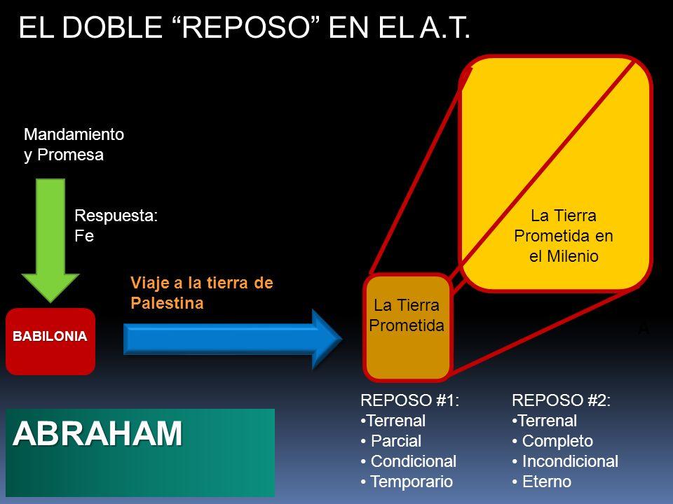 EL DOBLE REPOSO EN EL N.T.