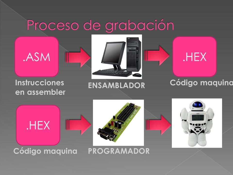 Instrucciones en assembler.ASM Código maquina.HEX Código maquina.HEX ENSAMBLADOR PROGRAMADOR