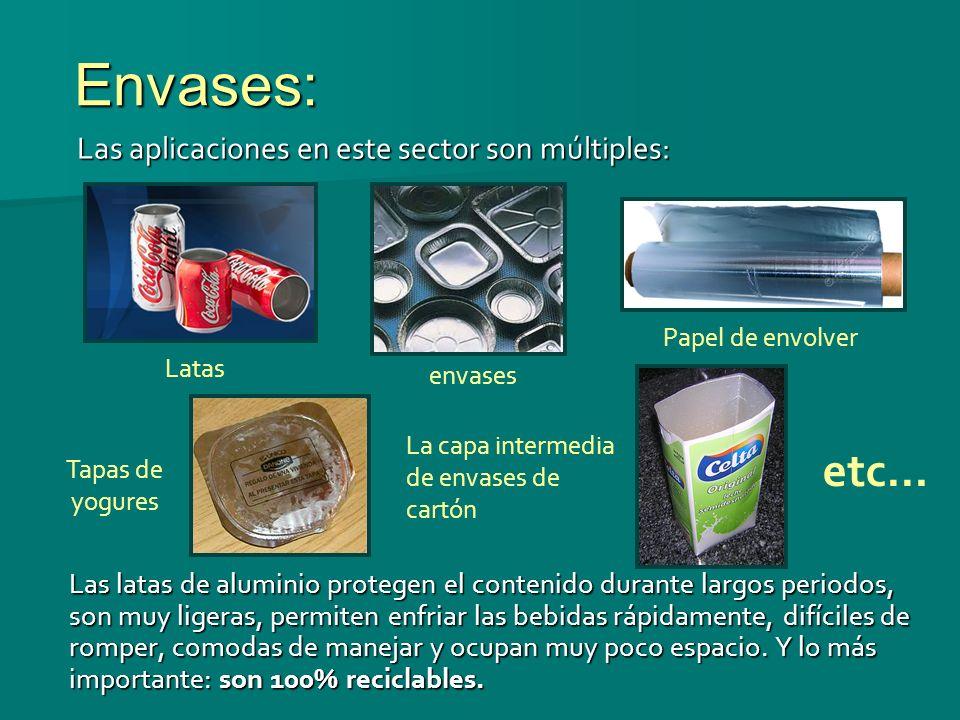 Envases: Las aplicaciones en este sector son múltiples: Las latas de aluminio protegen el contenido durante largos periodos, son muy ligeras, permiten