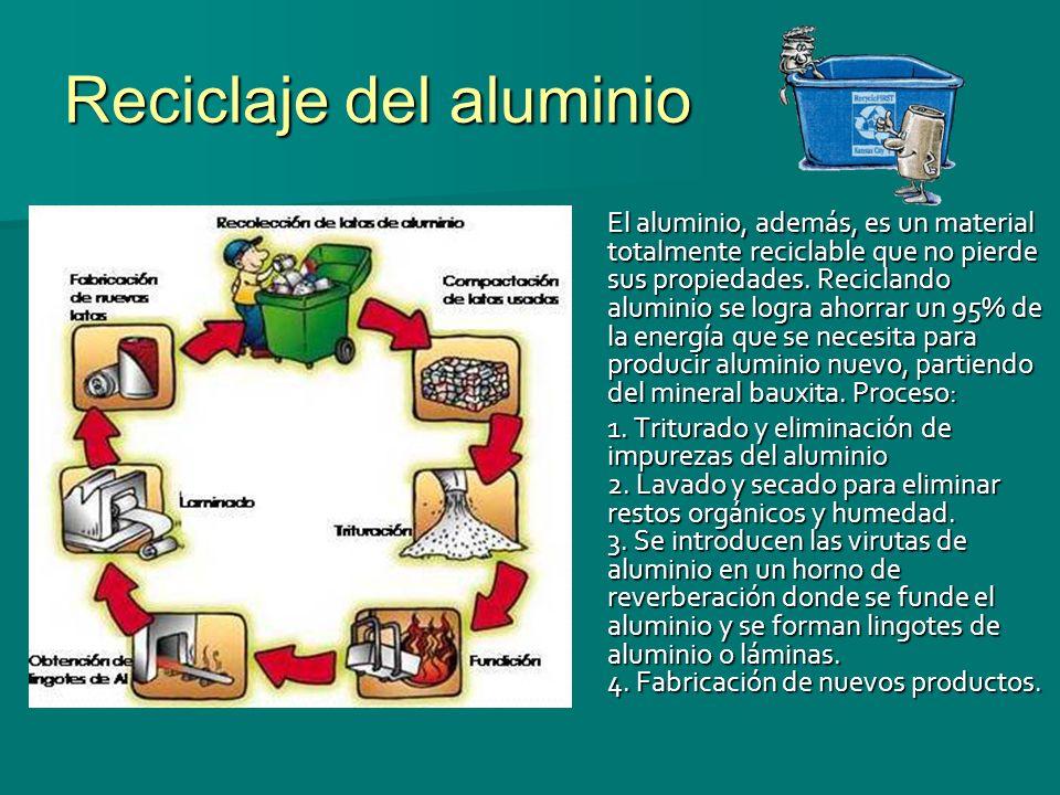 Reciclaje del aluminio El aluminio, además, es un material totalmente reciclable que no pierde sus propiedades. Reciclando aluminio se logra ahorrar u