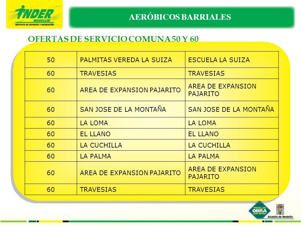 OFERTAS DE SERVICIO COMUNA 50 Y 60 AERÓBICOS BARRIALES 50PALMITAS VEREDA LA SUIZAESCUELA LA SUIZA 60TRAVESIAS 60AREA DE EXPANSION PAJARITO 60SAN JOSE
