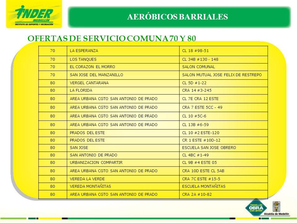 OFERTAS DE SERVICIO COMUNA 70 Y 80 AERÓBICOS BARRIALES 70LA ESPERANZACL 18 #98-51 70LOS TANQUESCL 34B #130 - 148 70EL CORAZON EL MORROSALON COMUNAL 70