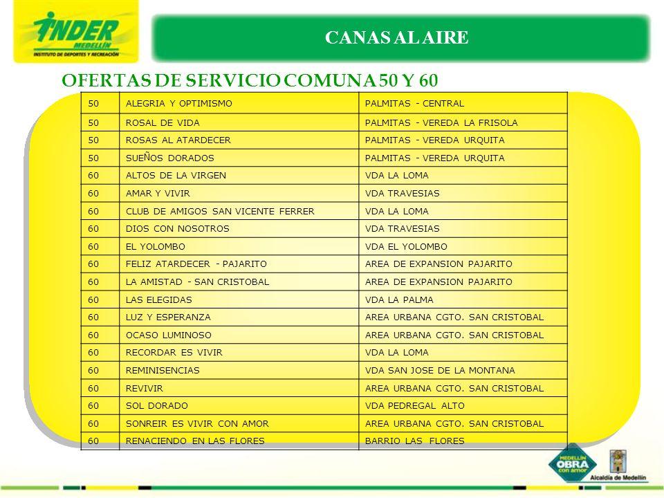 OFERTAS DE SERVICIO COMUNA 50 Y 60 CANAS AL AIRE 50ALEGRIA Y OPTIMISMOPALMITAS - CENTRAL 50ROSAL DE VIDAPALMITAS - VEREDA LA FRISOLA 50ROSAS AL ATARDE
