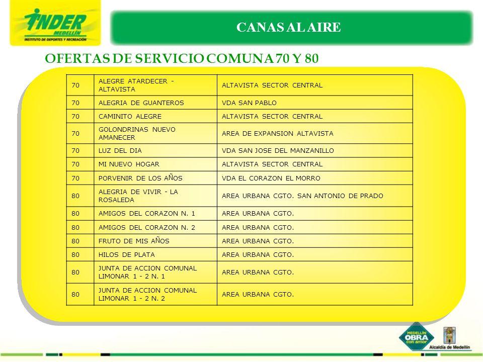 OFERTAS DE SERVICIO COMUNA 70 Y 80 CANAS AL AIRE 70 ALEGRE ATARDECER - ALTAVISTA ALTAVISTA SECTOR CENTRAL 70ALEGRIA DE GUANTEROSVDA SAN PABLO 70CAMINI