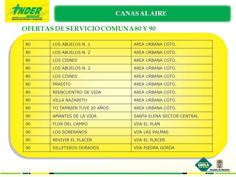 OFERTAS DE SERVICIO COMUNA 80 Y 90 CANAS AL AIRE 80LOS ABUELOS N. 1AREA URBANA CGTO. 80LOS ABUELOS N. 2AREA URBANA CGTO. 80LOS CISNESAREA URBANA CGTO.