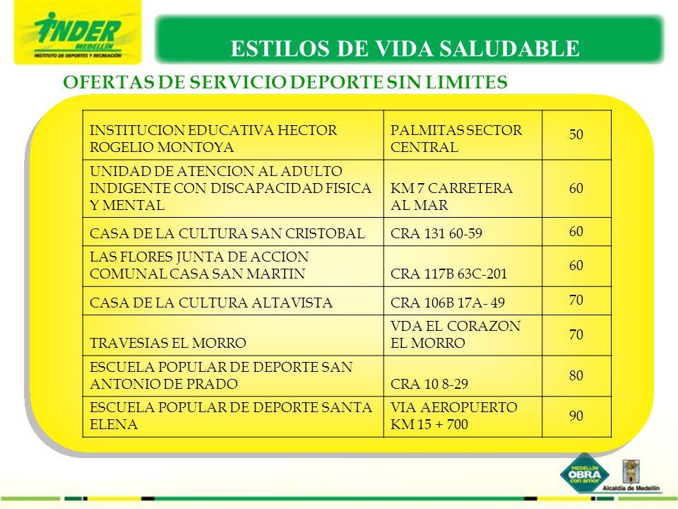 OFERTAS DE SERVICIO DEPORTE SIN LIMITES ESTILOS DE VIDA SALUDABLE INSTITUCION EDUCATIVA HECTOR ROGELIO MONTOYA PALMITAS SECTOR CENTRAL 50 UNIDAD DE AT