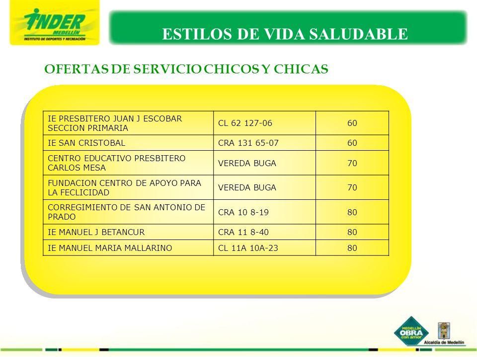 OFERTAS DE SERVICIO CHICOS Y CHICAS ESTILOS DE VIDA SALUDABLE IE PRESBITERO JUAN J ESCOBAR SECCION PRIMARIA CL 62 127-0660 IE SAN CRISTOBALCRA 131 65-