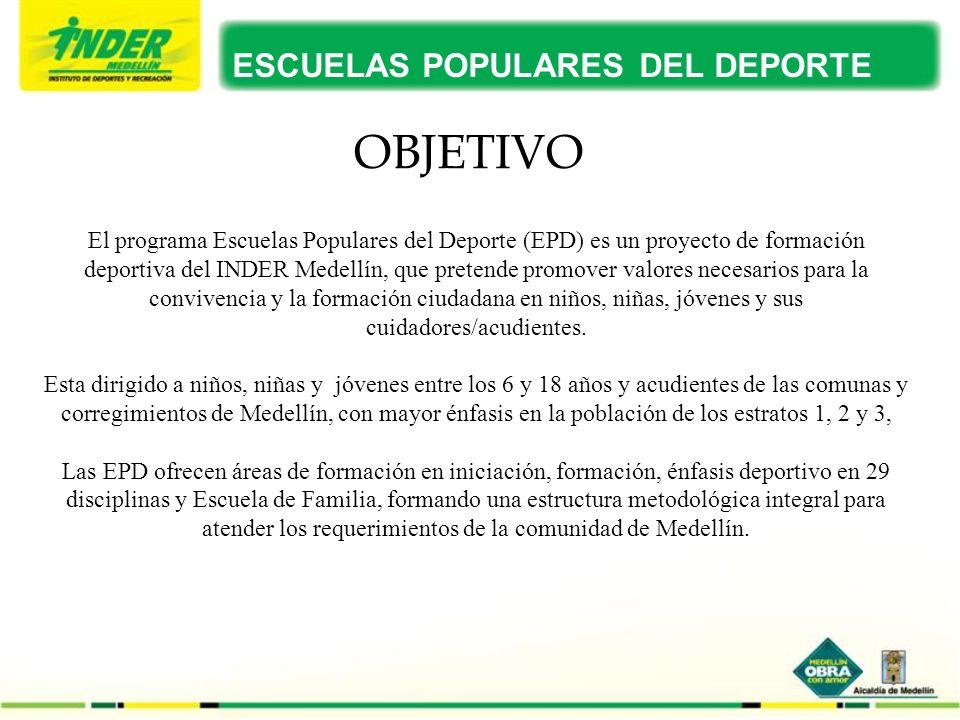 PLAN DE TRABAJO EJECUTADO EN EL 2009 ESCUELAS POPULARES DEL DEPORTE OBJETIVO El programa Escuelas Populares del Deporte (EPD) es un proyecto de formac