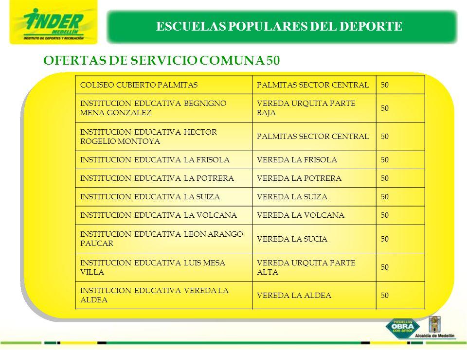 OFERTAS DE SERVICIO COMUNA 50 Y 60 CANAS AL AIRE 50ALEGRIA Y OPTIMISMOPALMITAS - CENTRAL 50ROSAL DE VIDAPALMITAS - VEREDA LA FRISOLA 50ROSAS AL ATARDECERPALMITAS - VEREDA URQUITA 50SUE Ñ OS DORADOSPALMITAS - VEREDA URQUITA 60ALTOS DE LA VIRGENVDA LA LOMA 60AMAR Y VIVIRVDA TRAVESIAS 60CLUB DE AMIGOS SAN VICENTE FERRERVDA LA LOMA 60DIOS CON NOSOTROSVDA TRAVESIAS 60EL YOLOMBOVDA EL YOLOMBO 60FELIZ ATARDECER - PAJARITOAREA DE EXPANSION PAJARITO 60LA AMISTAD - SAN CRISTOBALAREA DE EXPANSION PAJARITO 60LAS ELEGIDASVDA LA PALMA 60LUZ Y ESPERANZAAREA URBANA CGTO.