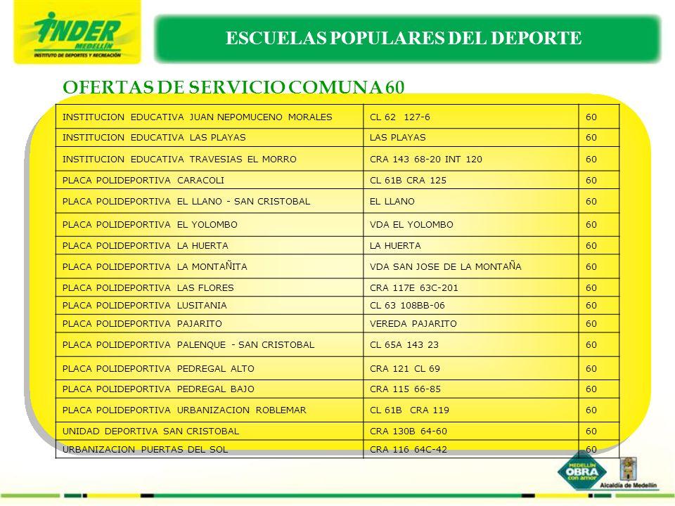 OFERTAS DE SERVICIO COMUNA 70 ALTAVISTA LA ESPERANZACL 16 99-11770 CANCHA AGUAS FRIAS SAN FRANCISCO CL 31AA 107-1870 INSTITUCION EDUCATIVA DEBORA ARANGO CLL 18 105-2070 INSTITUCION EDUCATIVA DEBORA ARANGO CLL 18 105-2070 CEDEPROCRA 112 13-11170 INSTITUCION EDUCATIVA EL MANZANILLO VEREDA EL MANZANILLO70 CANCHA DE FUTBOL EL MANZANILLO VEREDA EL MANZANILLO70 SALON MUTUAL EL MANZANILLOVEREDA EL MANZANILLO70 CANCHA DE FUTBOL EL MANZANILLO VEREDA EL MANZANILLO70 ESCUELAS POPULARES DEL DEPORTE