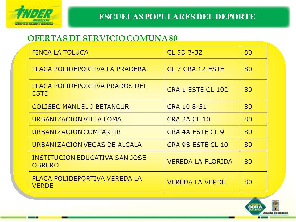 OFERTAS DE SERVICIO COMUNA 80 FINCA LA TOLUCACL 5D 3-3280 PLACA POLIDEPORTIVA LA PRADERACL 7 CRA 12 ESTE80 PLACA POLIDEPORTIVA PRADOS DEL ESTE CRA 1 E
