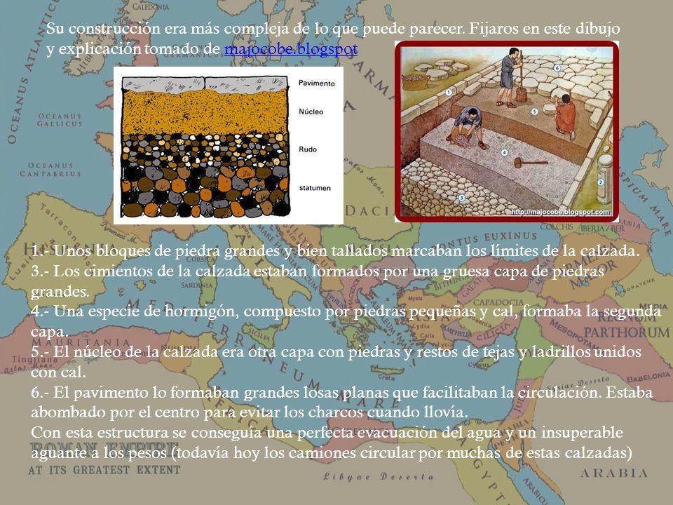 Su construcción era más compleja de lo que puede parecer. Fijaros en este dibujo y explicación tomado de majocobe.blogspotmajocobe.blogspot 1.- Unos b