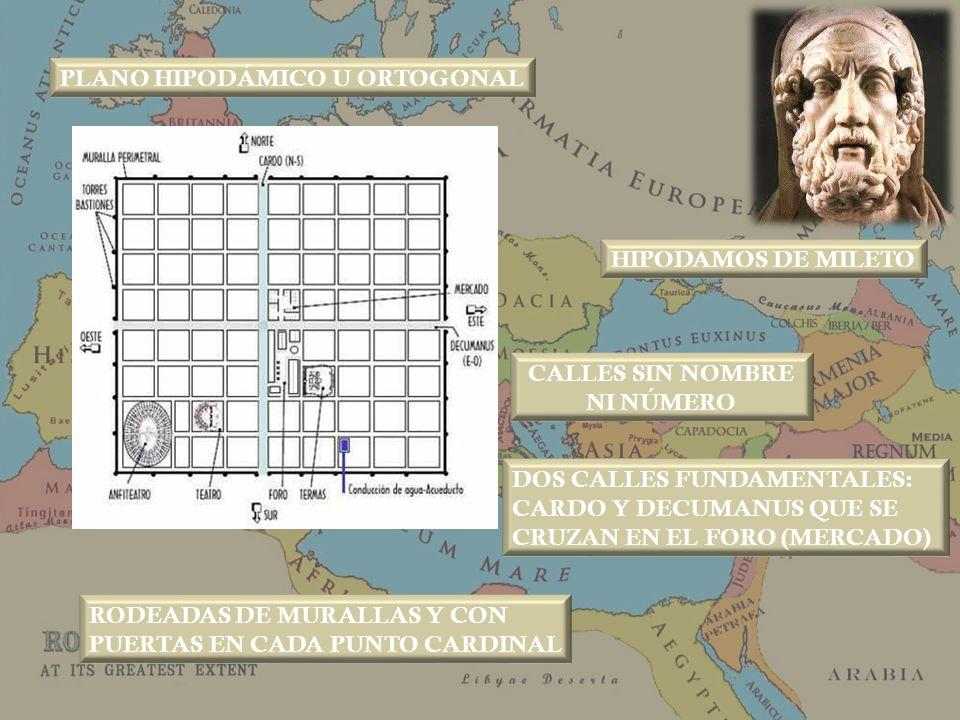 PLANO HIPODÁMICO U ORTOGONAL HIPODAMOS DE MILETO CALLES SIN NOMBRE NI NÚMERO DOS CALLES FUNDAMENTALES: CARDO Y DECUMANUS QUE SE CRUZAN EN EL FORO (MER
