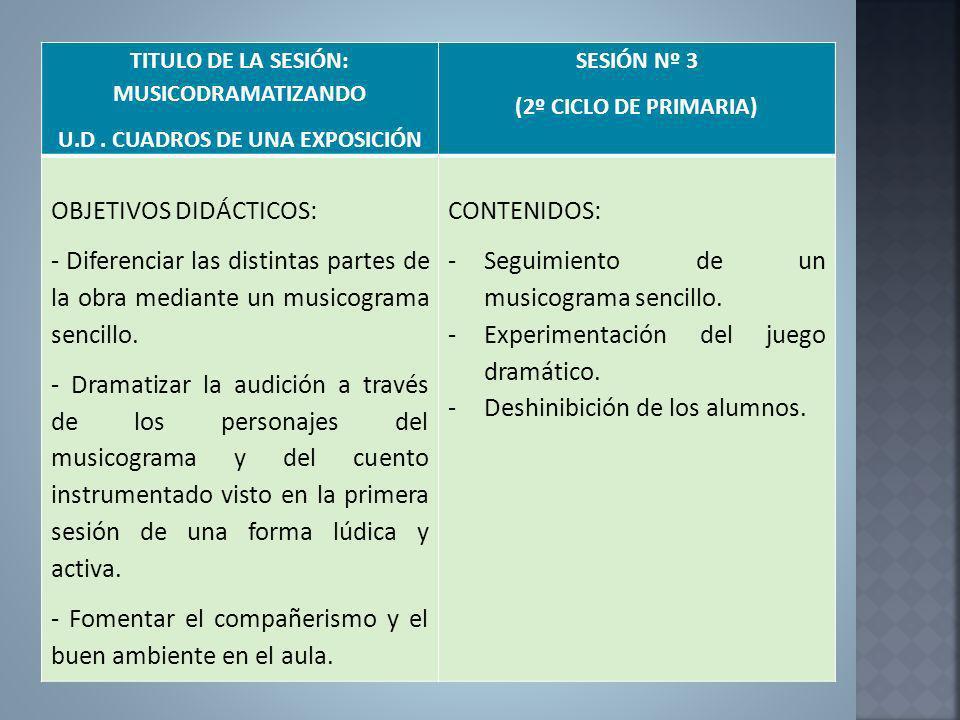 TITULO DE LA SESIÓN: MUSICODRAMATIZANDO U.D. CUADROS DE UNA EXPOSICIÓN SESIÓN Nº 3 (2º CICLO DE PRIMARIA) OBJETIVOS DIDÁCTICOS: - Diferenciar las dist