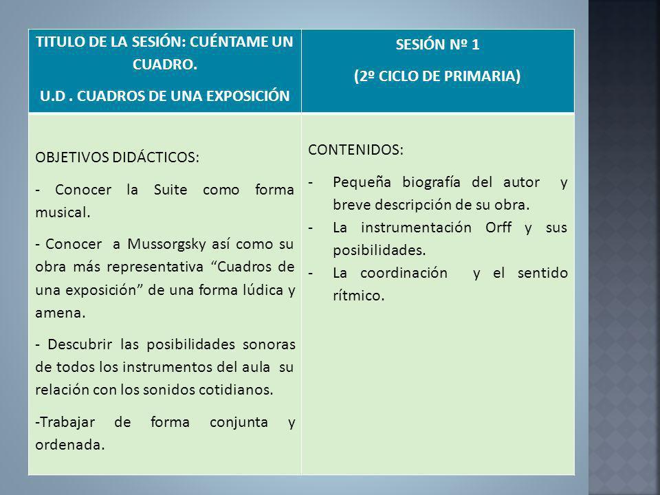 TITULO DE LA SESIÓN: CUÉNTAME UN CUADRO. U.D. CUADROS DE UNA EXPOSICIÓN SESIÓN Nº 1 (2º CICLO DE PRIMARIA) OBJETIVOS DIDÁCTICOS: - Conocer la Suite co
