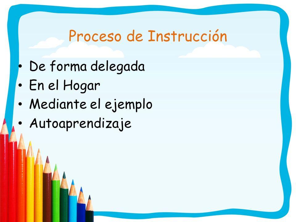 Proceso de Instrucción De forma delegada En el Hogar Mediante el ejemplo Autoaprendizaje