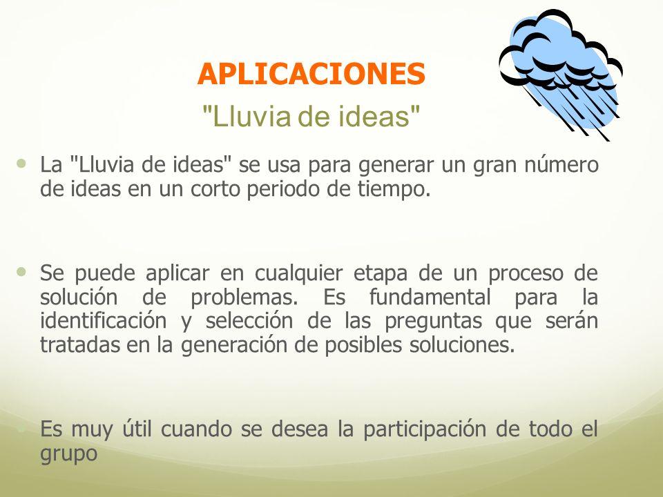 APLICACIONES Lluvia de ideas La Lluvia de ideas se usa para generar un gran número de ideas en un corto periodo de tiempo.