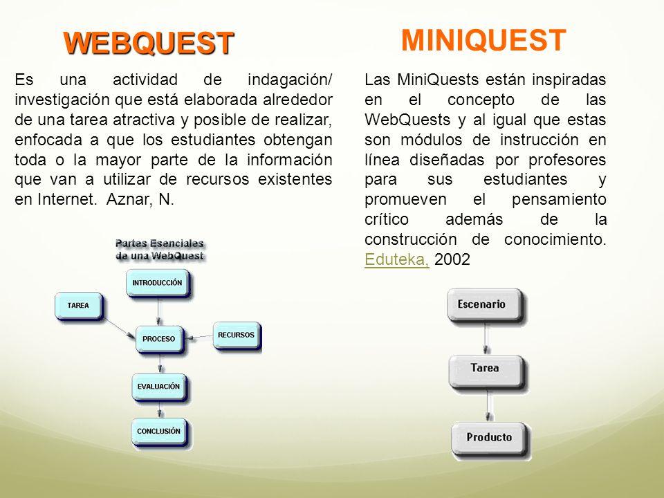 Las MiniQuests están inspiradas en el concepto de las WebQuests y al igual que estas son módulos de instrucción en línea diseñadas por profesores para sus estudiantes y promueven el pensamiento crítico además de la construcción de conocimiento.
