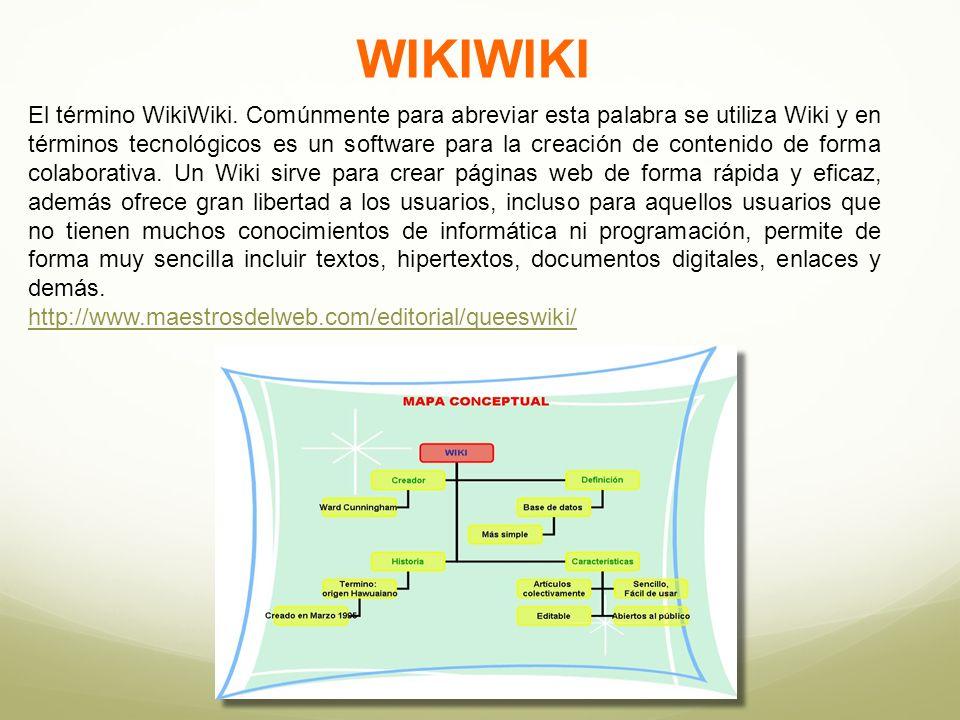 WIKIWIKI El término WikiWiki.