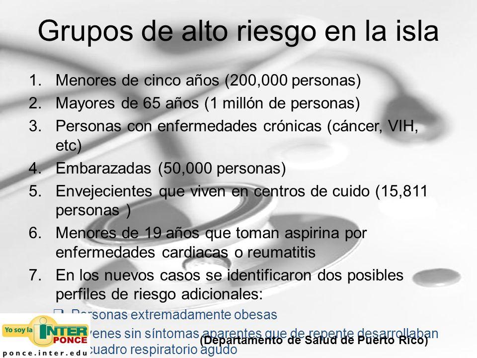 Enlaces útiles para informarse más 1.Departamento de Salud de Puerto Rico http://www.salud.gov.pr/Pages/default.aspx - 2.Centro de Control de Enfermedades Contagiosas http://www.cdc.gov/h1n1flu/espanol/ - 3.Organización Mundial de la Salud http://www.who.int/csr/disease/swineflu/notes/h1n1_vac cine_20090713/es/index.html - http://www.who.int/csr/disease/swineflu/notes/h1n1_vac cine_20090713/es/index.html - 4.Organización Panamericana de la Salud http://new.paho.org/hq/index.php?option=com_content& task=blogcategory&id=805&Itemid=569&lang=es - http://new.paho.org/hq/index.php?option=com_content& task=blogcategory&id=805&Itemid=569&lang=es - 5.Medline Plus http://www.nlm.nih.gov/medlineplus/spanish/h1n1fluswin eflu.html - http://www.nlm.nih.gov/medlineplus/spanish/h1n1fluswin eflu.html -