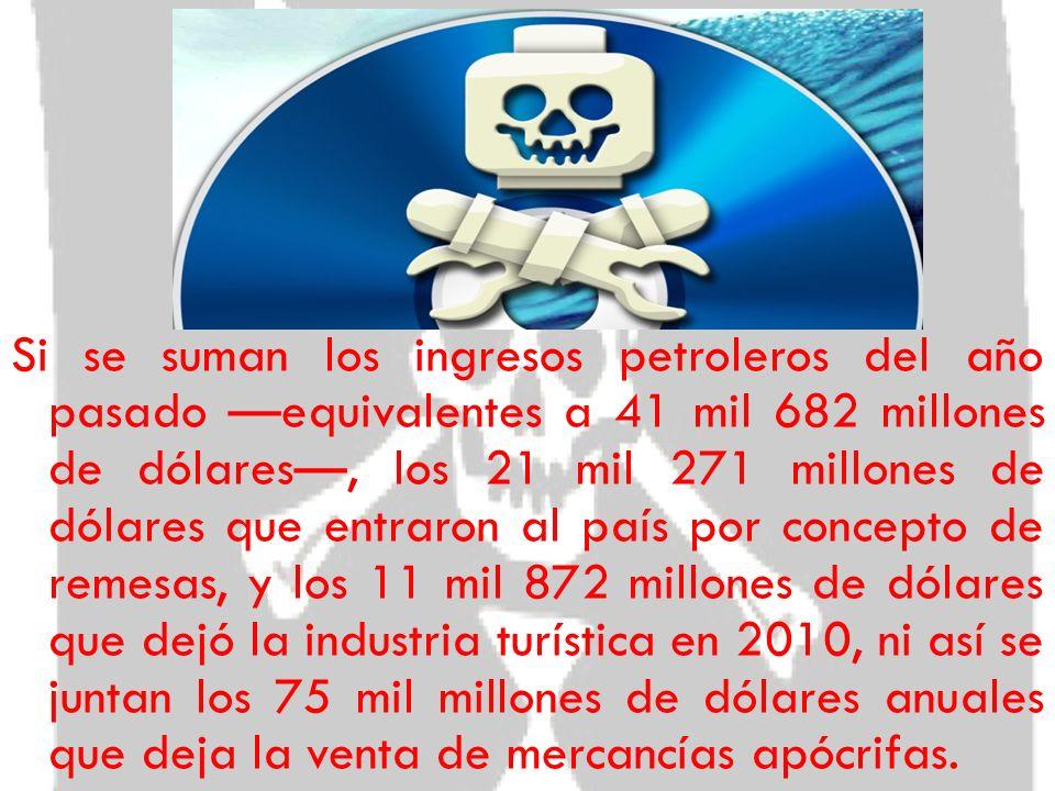 ¿Cómo afecta la piratería a la economía del país? La piratería es el mejor negocio de México. Su valor es de 75 mil millones de dólares anuales, tres