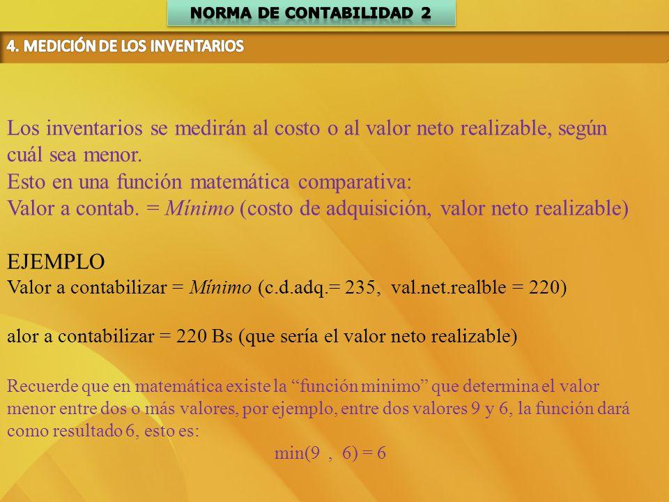 Los inventarios se medirán al costo o al valor neto realizable, según cuál sea menor. Esto en una función matemática comparativa: Valor a contab. = Mí