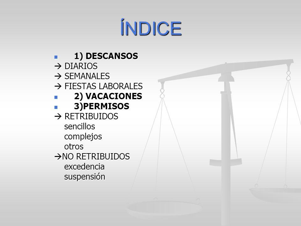 ÍNDICE 1) DESCANSOS 1) DESCANSOS DIARIOS DIARIOS SEMANALES SEMANALES FIESTAS LABORALES FIESTAS LABORALES 2) VACACIONES 2) VACACIONES 3)PERMISOS 3)PERM