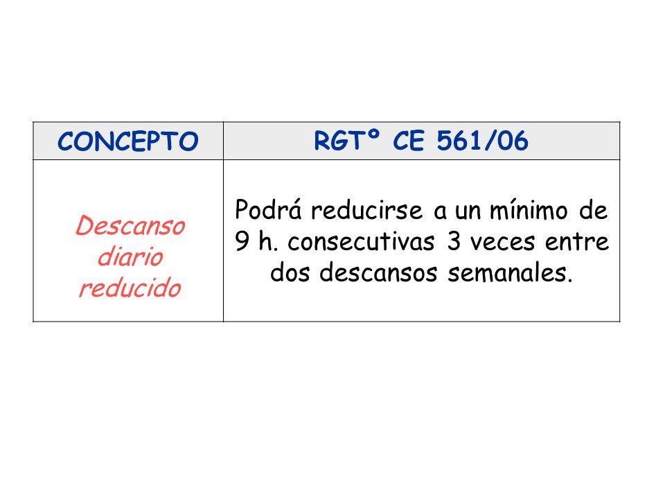CONCEPTORGTº CE 561/06 Descanso diario reducido Podrá reducirse a un mínimo de 9 h. consecutivas 3 veces entre dos descansos semanales.