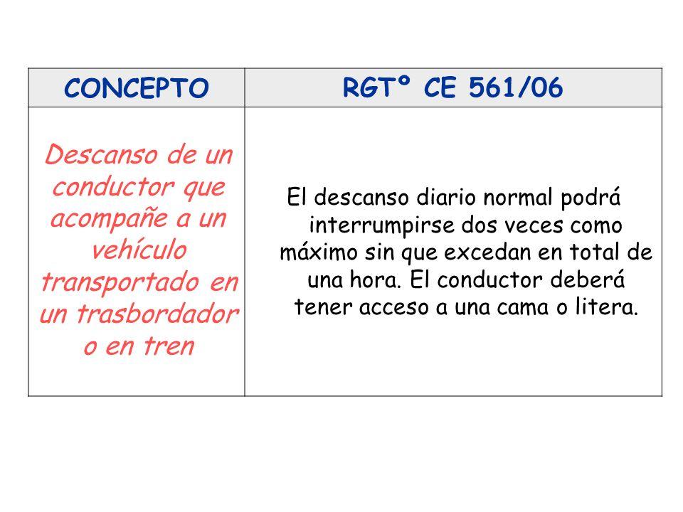 CONCEPTORGTº CE 561/06 Descanso de un conductor que acompañe a un vehículo transportado en un trasbordador o en tren El descanso diario normal podrá i