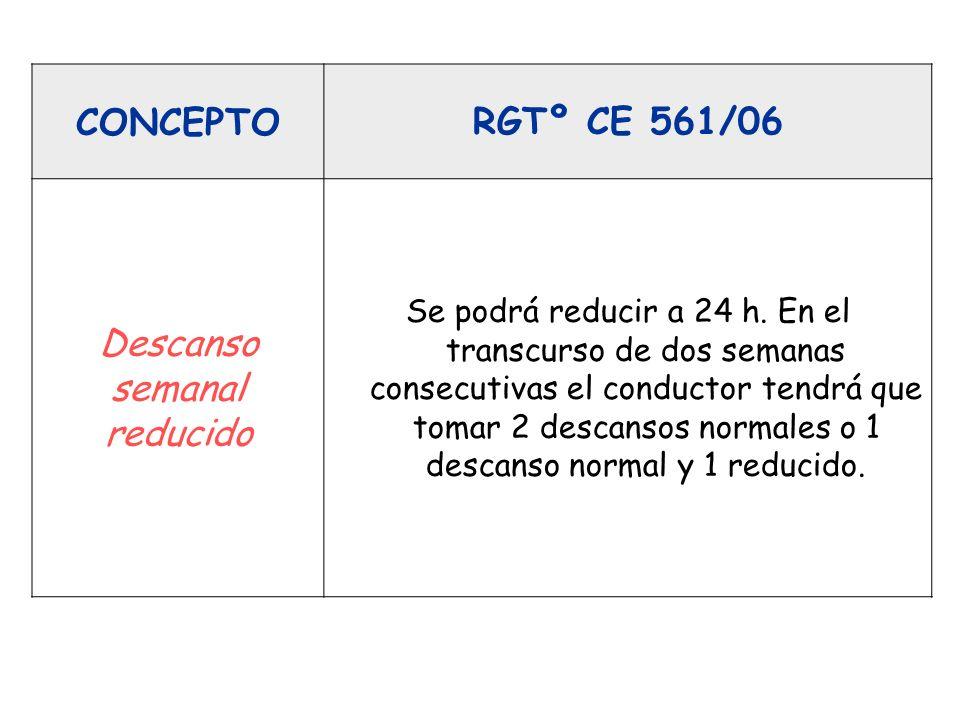 CONCEPTORGTº CE 561/06 Descanso semanal reducido Se podrá reducir a 24 h. En el transcurso de dos semanas consecutivas el conductor tendrá que tomar 2