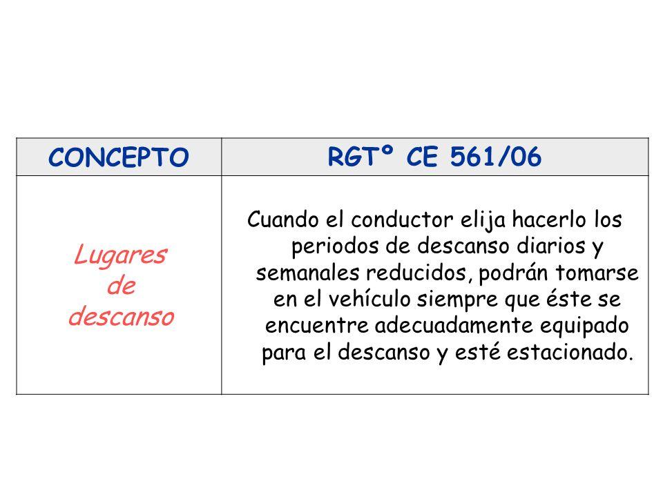 CONCEPTORGTº CE 561/06 Lugares de descanso Cuando el conductor elija hacerlo los periodos de descanso diarios y semanales reducidos, podrán tomarse en