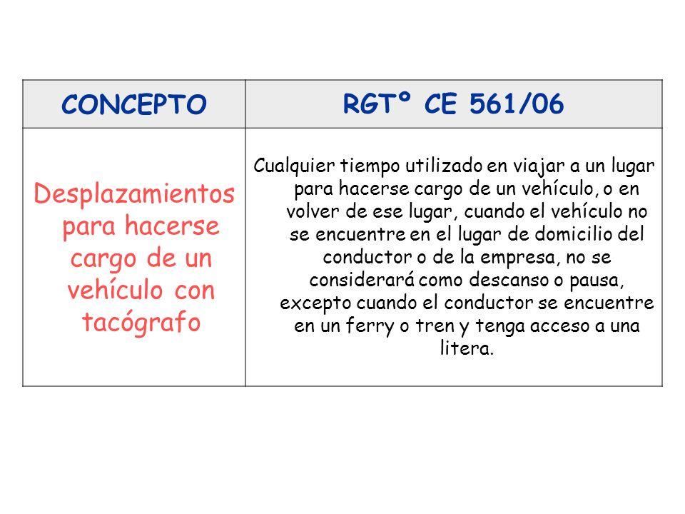 CONCEPTORGTº CE 561/06 Desplazamientos para hacerse cargo de un vehículo con tacógrafo Cualquier tiempo utilizado en viajar a un lugar para hacerse ca