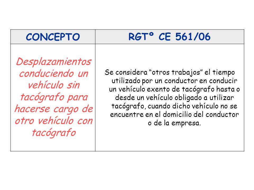 CONCEPTORGTº CE 561/06 Desplazamientos conduciendo un vehículo sin tacógrafo para hacerse cargo de otro vehículo con tacógrafo Se considera otros trab