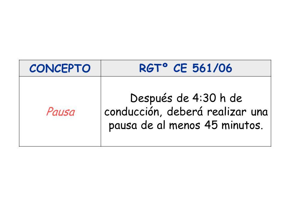 CONCEPTORGTº CE 561/06 Pausa Después de 4:30 h de conducción, deberá realizar una pausa de al menos 45 minutos.