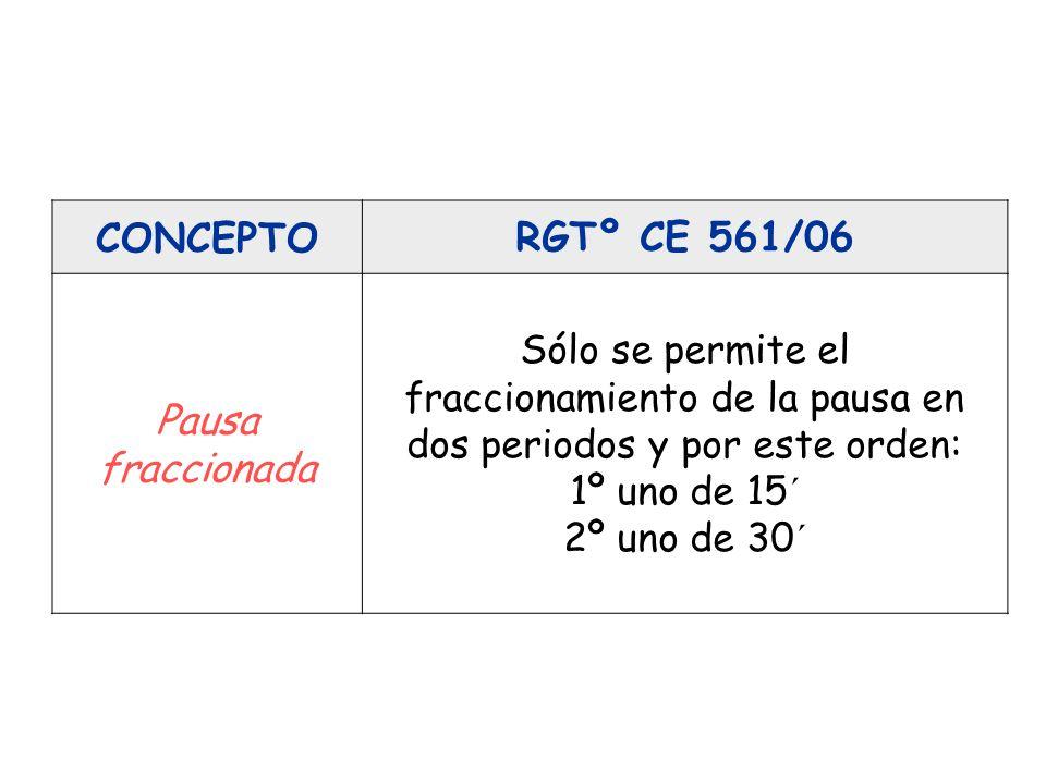 CONCEPTORGTº CE 561/06 Descanso diario normal 11 horas consecutivas en cada periodo de 24 horas desde el final del descanso anterior.
