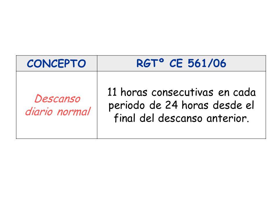 CONCEPTORGTº CE 561/06 Descanso diario normal tomado en dos periodos Se podrá tomar éste en dos períodos separados durante las 24 h., si bien el primero de dichos períodos deberá ser de 3 h.