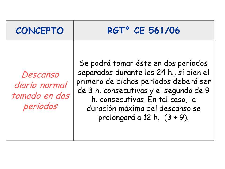 CONCEPTORGTº CE 561/06 Descanso diario normal tomado en dos periodos Se podrá tomar éste en dos períodos separados durante las 24 h., si bien el prime